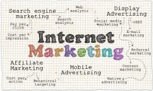 Internet Marketing - Ian Greenen